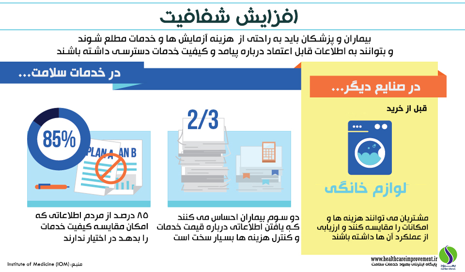 افزایش شفافیت خدمات سلامت
